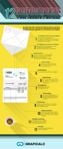 12 verplichte gegevens voor iedere factuur infographic - Graficalc